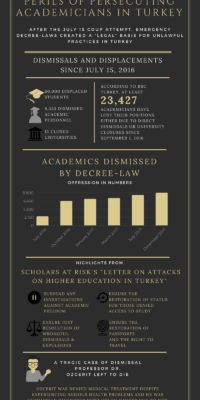 AST_Infographics1_Deterioration-of-Higher-Education